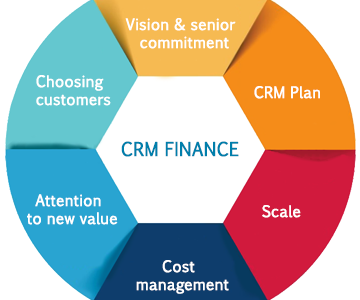 CRM Finance Features