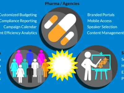 CRM Pharma