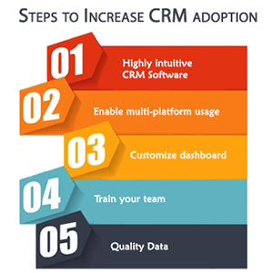 steps-to-increase-crm