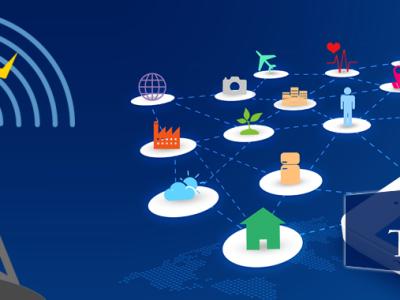 CRM Telecom Benefits