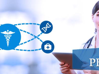 Pharma Salesforce Viability
