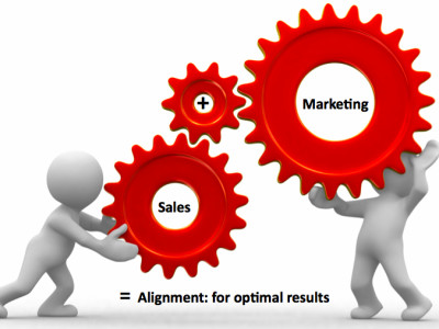Simple Marketing Strategies to increase your Sales Revenue !!!